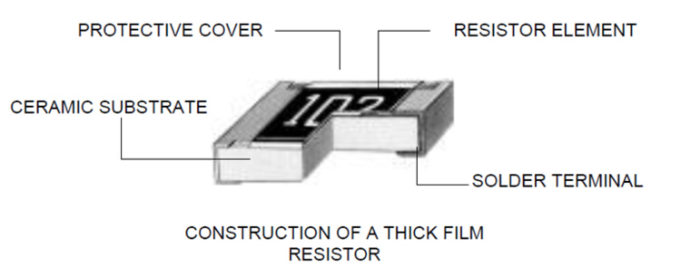 SMD thick film resistor failure
